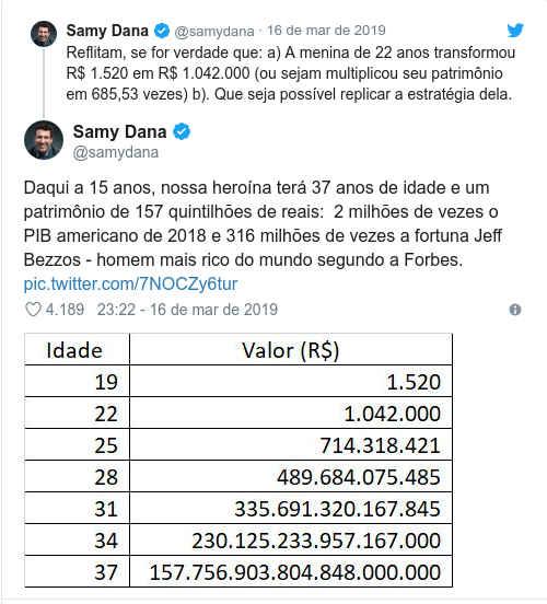 bettina 1 milhão de reais explicado